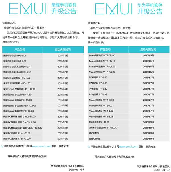 Lollipop для владельцев Huawei