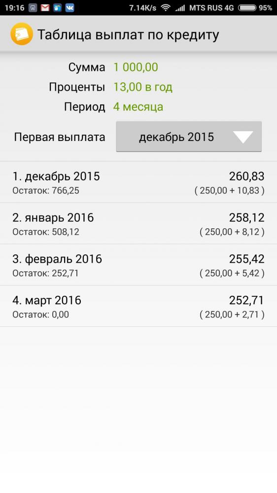 Домашняя бухгалтерия на Android