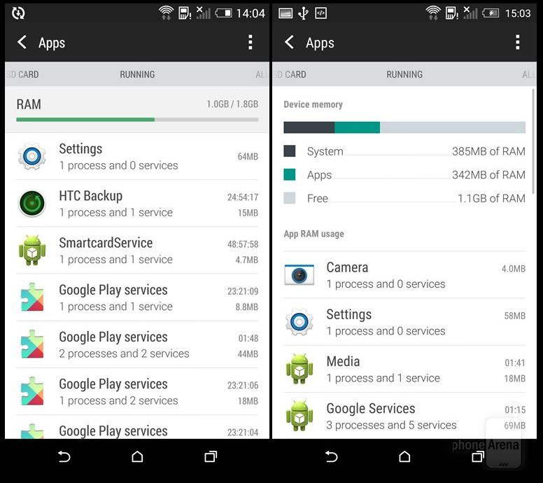 Настройки Android Lollipop в HTC One M8 Sense 6.0