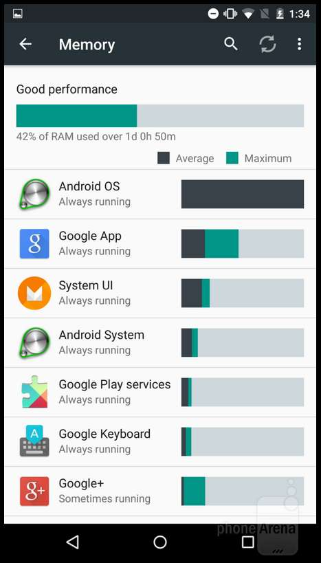 Android M и Android Lollipop: сравниваем визуально