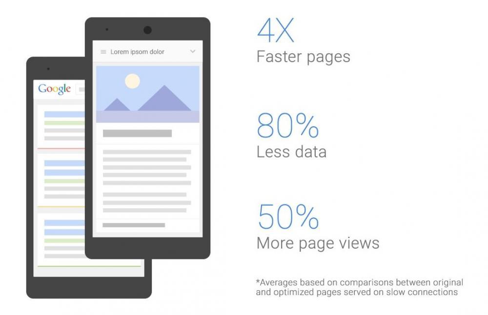 Google заботится о нас: серфинг в 4 раза быстрее