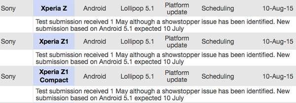 Линейка Xperia Z получит Lollipop 5.1 в августе
