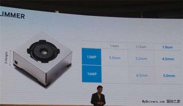 Samsung активно трудятся над камерами и аккумуляторами