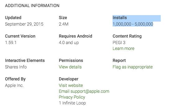 Приложение миграции с Android на iOS скачано более миллиона раз