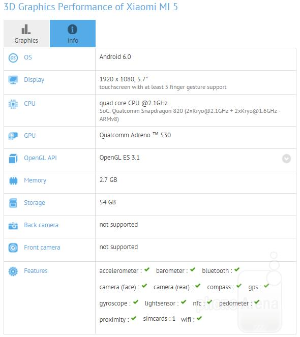 Xiaomi Mi 5 возможен с 5,7 дюймами экрана
