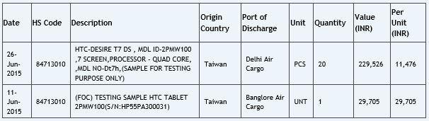 Возможно HTC трудится над планшетом