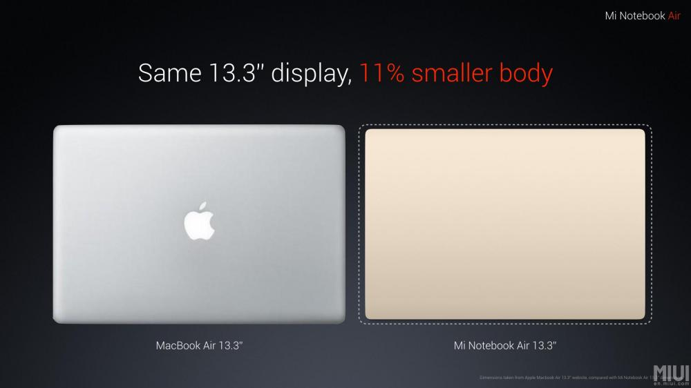 Xiaomi заходит на ПК-арену, показала Mi Notebook Air