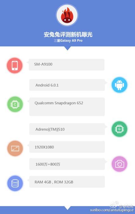 Samsung Galaxy A9 Pro с Android 6.0.1 в AnTuTu