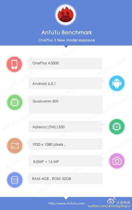 Возможный OnePlus 3 появился в AnTuTu
