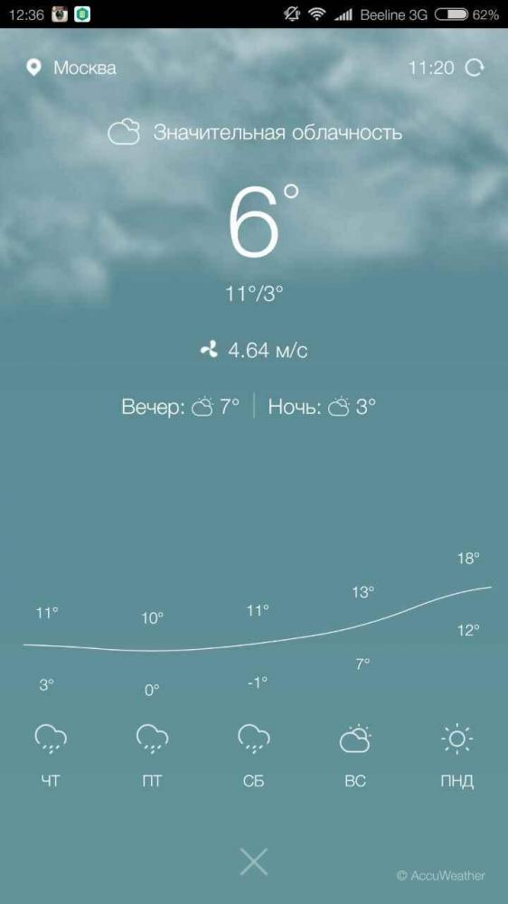 AccuWeather расскажет о погоде в России пользователям UC Browser