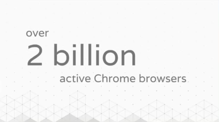 Google Chrome достиг 2 миллиардов установок