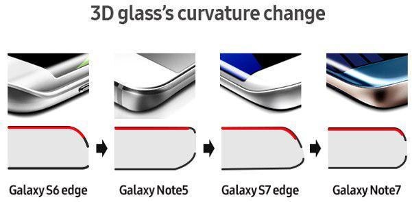 Какая же причина взрыва Galaxy Note 7 и что будет с линейкой смартфонов Note?