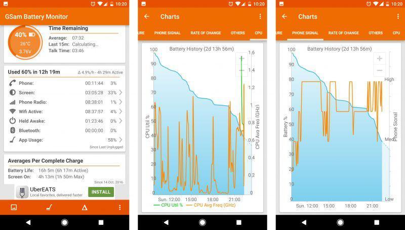 Смартфоны Google Pixel обладают отличной автономностью