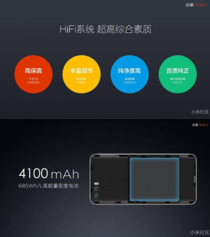 Уточнения по спецификациям Xiaomi Mi Note 2