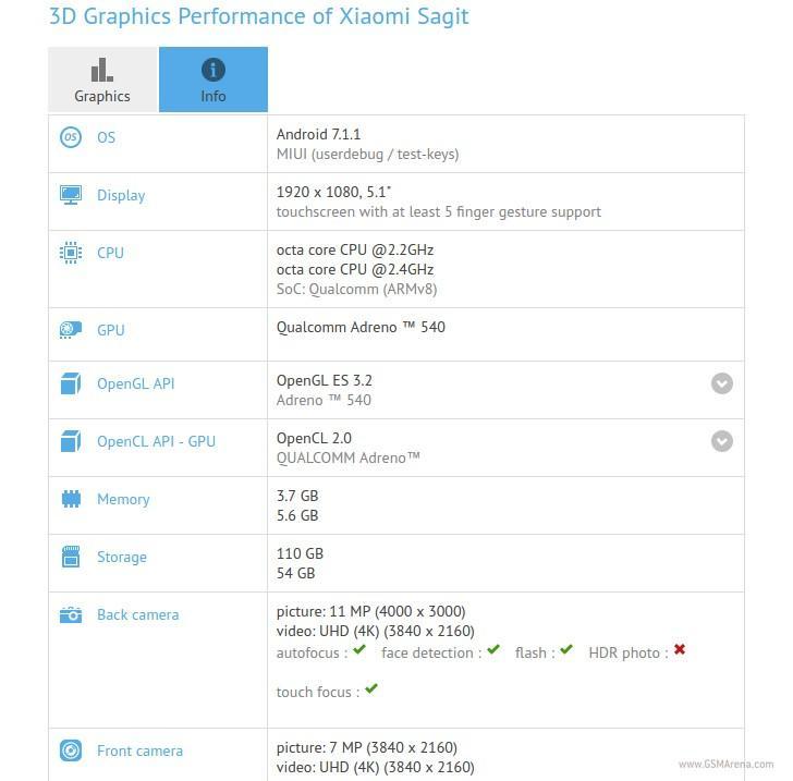 Уточнения по Xiaomi Mi 6 - не британская разведка