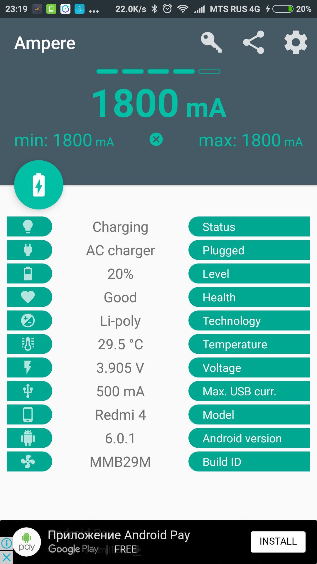 Ampre — поможет выбрать качественное зарядное устройство для смартфона