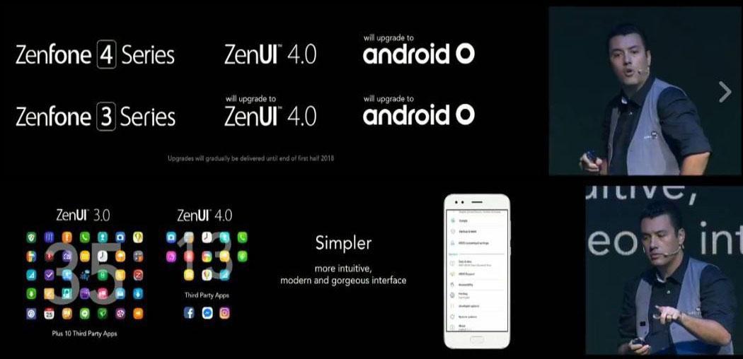 Asus обещает обновить смартфоны линеек Zenfone 3 иZenfone 4 доAndroid O