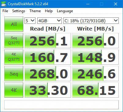 Обзор накопителя данных SSD Western Digital Blue 1Tb (WDS100T1B0A)