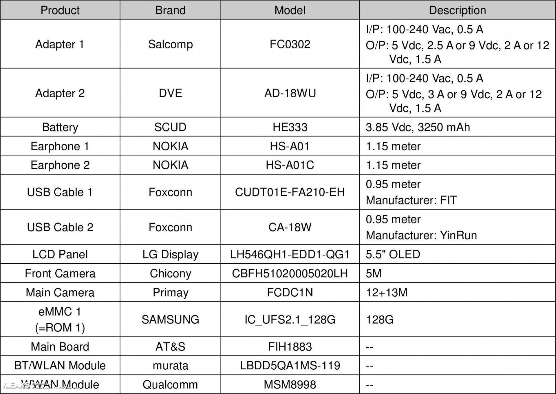 Nokia 9: поджидаем и обсуждаем спецификации