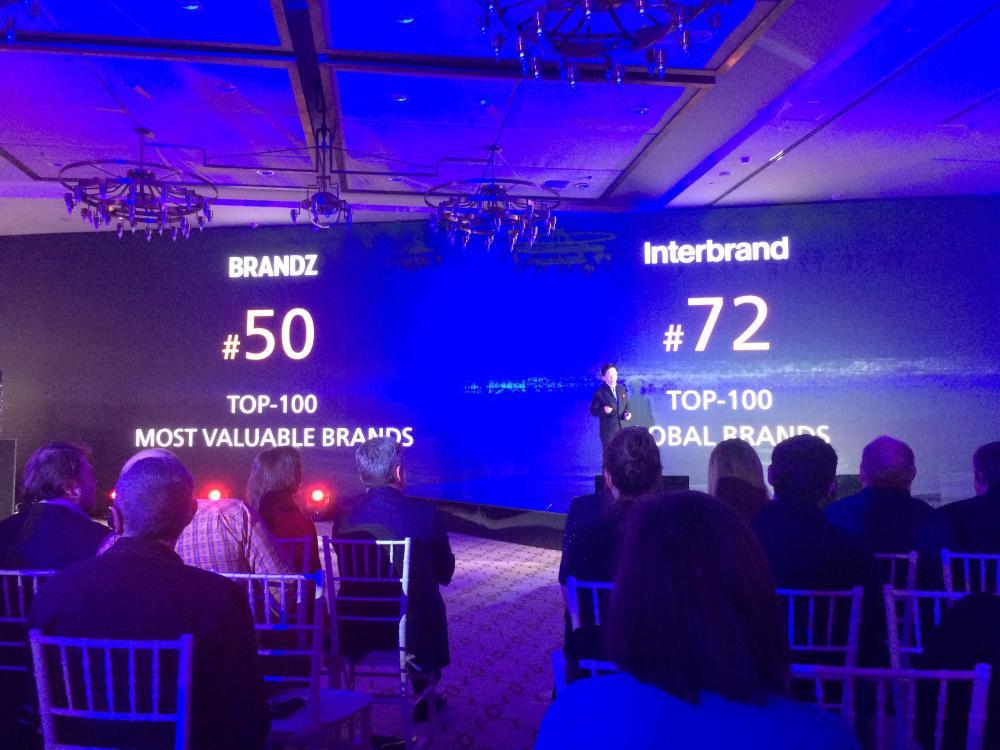 Успехи Huawei в 2016 году, чего добилась компания?