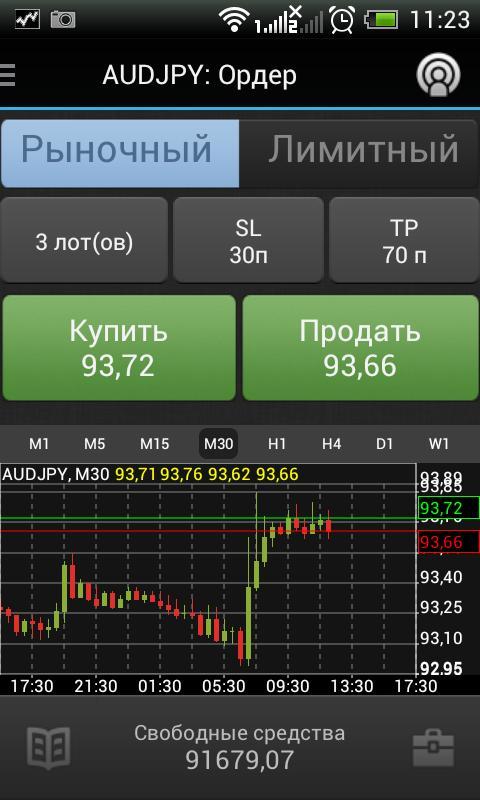 Испытай свои силы в биржевом деле с приложением iTrader 8 Android!