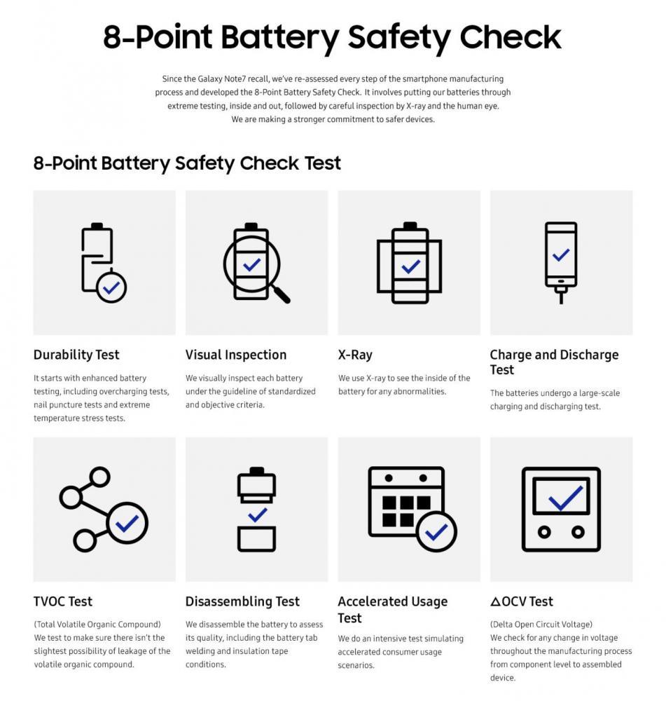 Samsung обвинила батареи, Galaxy Note 7 не виноват