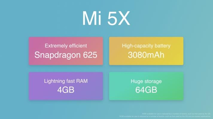 Xiaomi Mi 5X, наконец-то, представлен официально