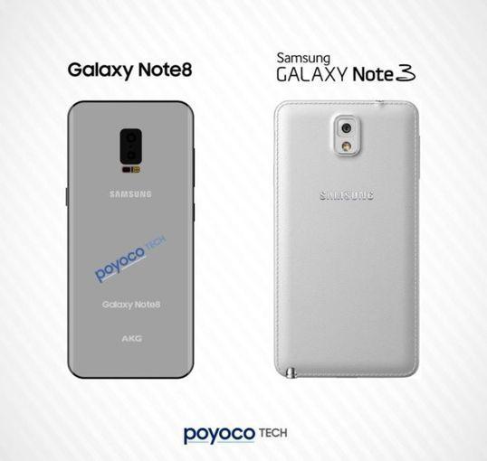 Рендеры фаблета Samsung Galaxy note 8