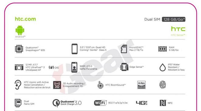Спецификации HTC U11 из Geekbench и с официальной коробки