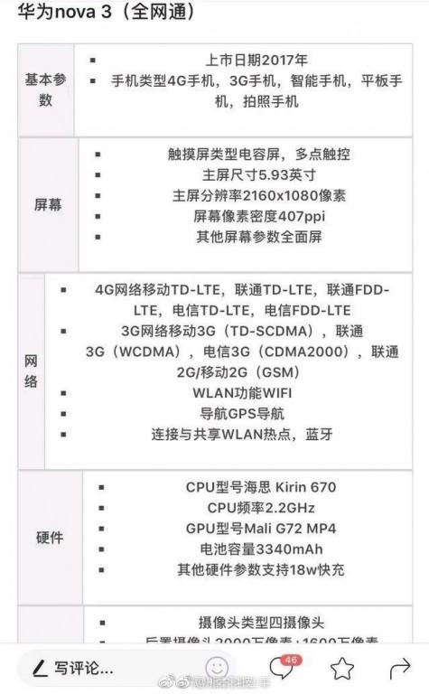 Huawei впечатляет смартфоном Nova 3