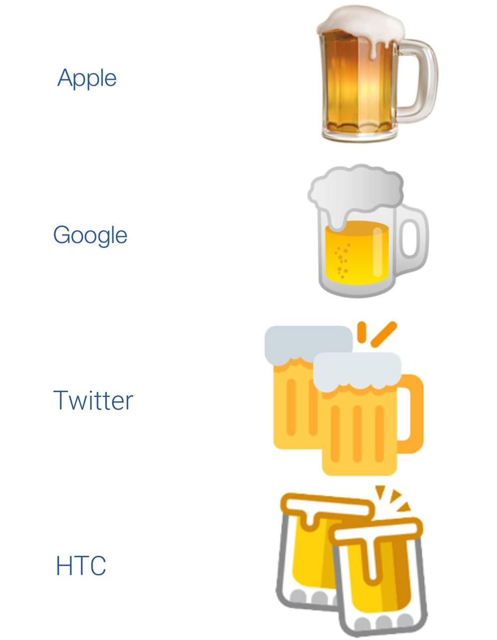 Общественность сравнила пивную эмоджи Apple, Google, Twitter и HTC. Есть вопросы :)