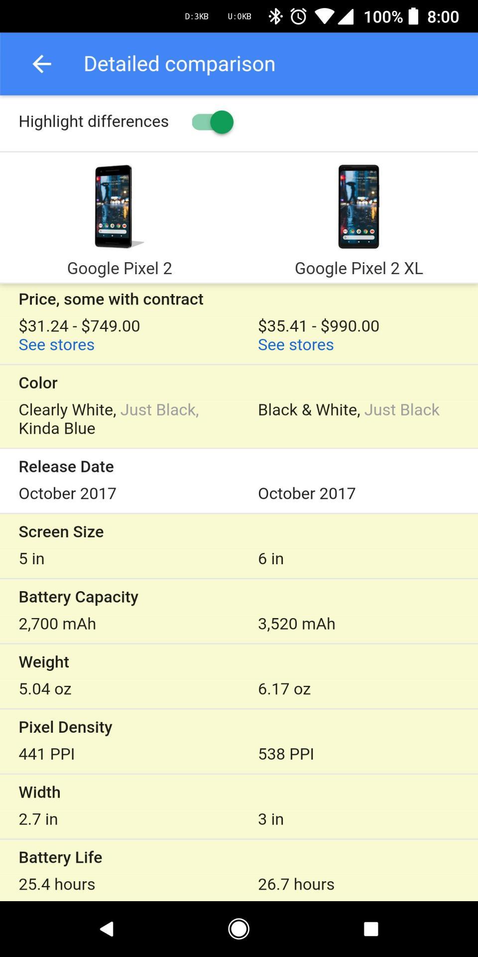 Спецификации двух товаров можно сравнить прямо в поиске Google
