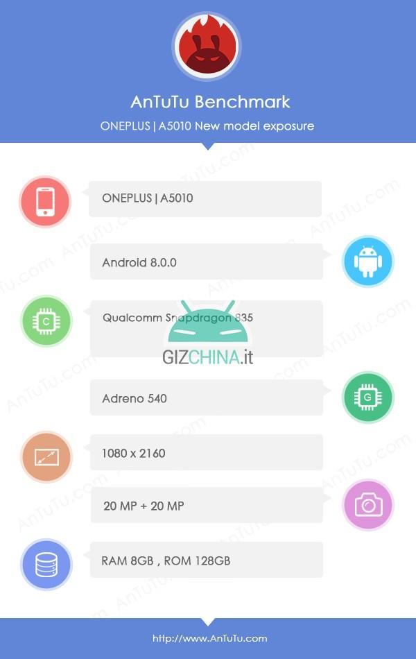 OnePlus 5T на изображениях и в спецификациях
