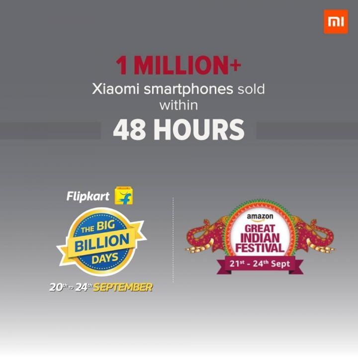 Вначале осени  Xiaomi установила новый рекорд, продав неменее  10 млн телефонов