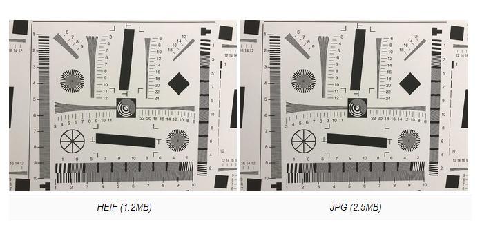 Apple навязывает свой формат для графики вместо Jpeg вiPhone, иэто хорошо