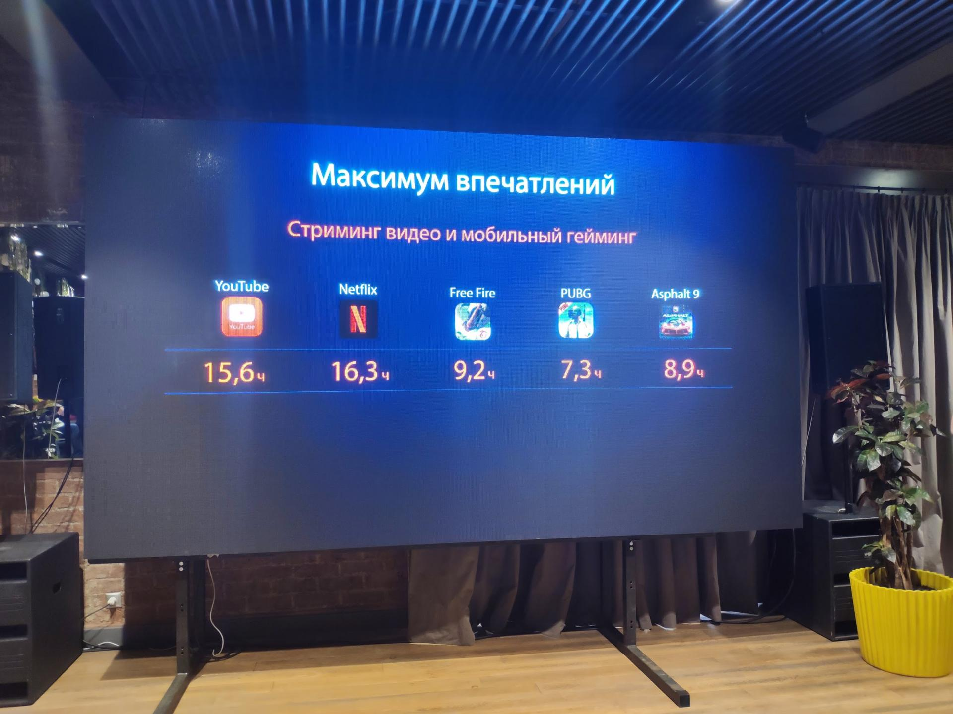 Asus показала Zenfone Max Pro M2— продолжателя легендарной модели