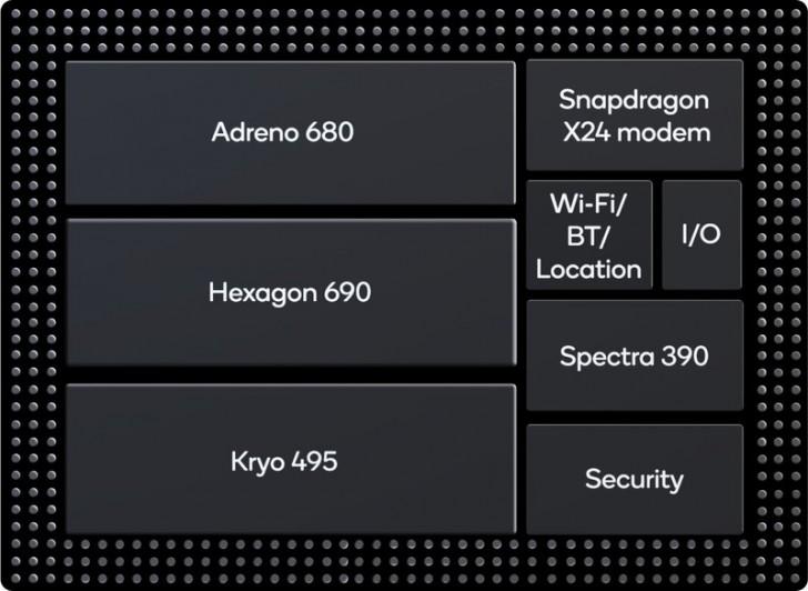 Qualcomm показала свойновыйчипсет Snapdragon 8cx для Windows 10