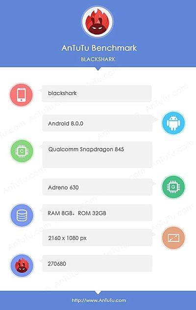 Xiaomi готовит мега-топовый игровой смартфон