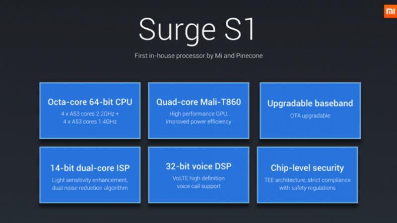 Чипсет Xiaomi Surge S2 обещают показать на MWC 2018
