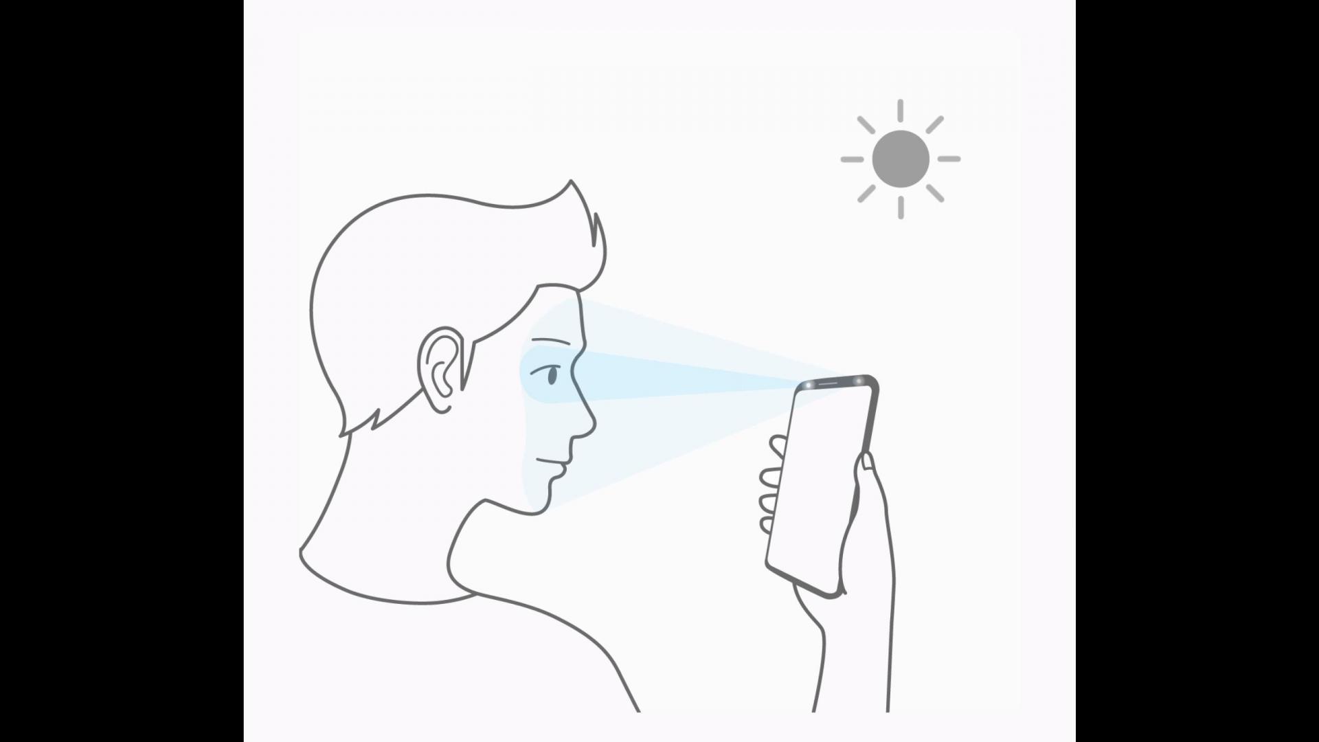 Samsung применит InetlligentScan для разблокировки Galaxy S9