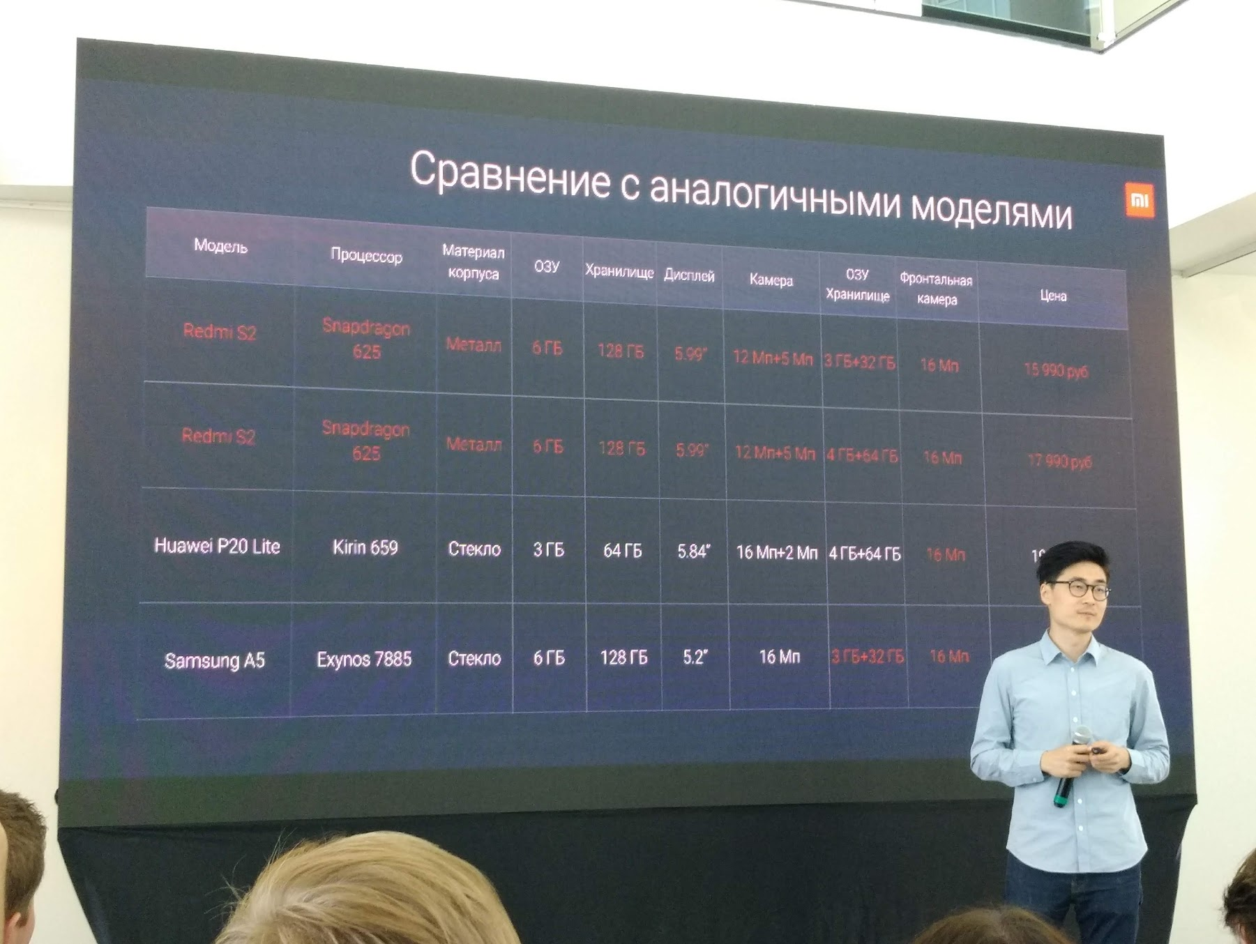 Российские цены наXiaomi MiMix 2S иRedmi S2 объявлены официально