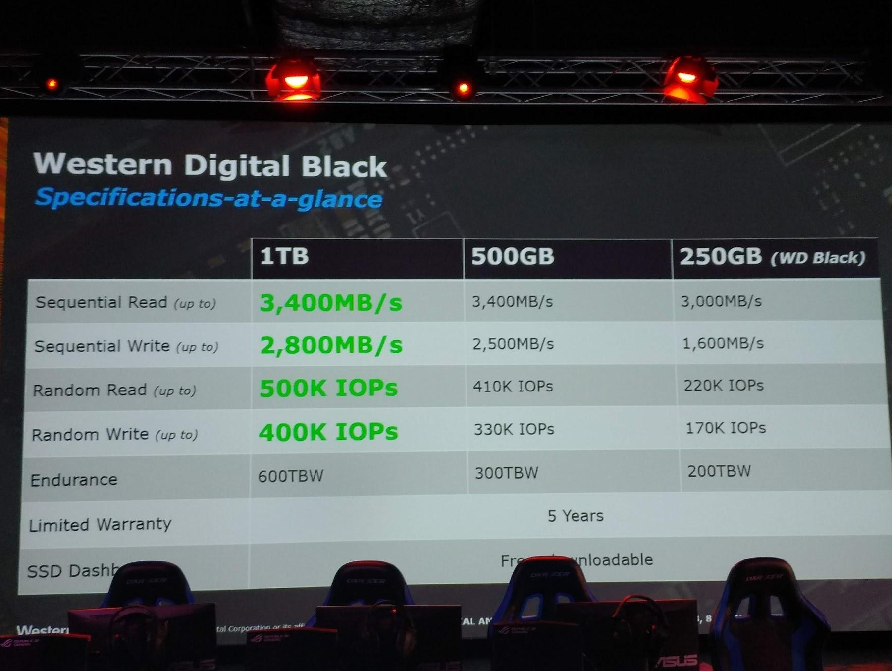 Western Digital предлагает новейшие SSD Black 3D NVMe