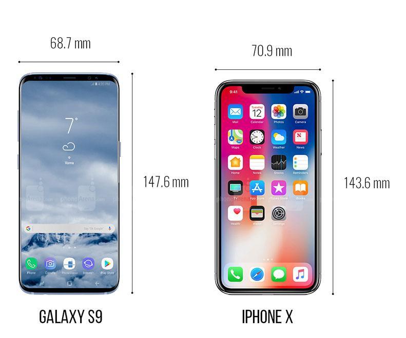 Apple iPhone X или Samsung Galaxy S9. Сравнение. Кто из них круче?