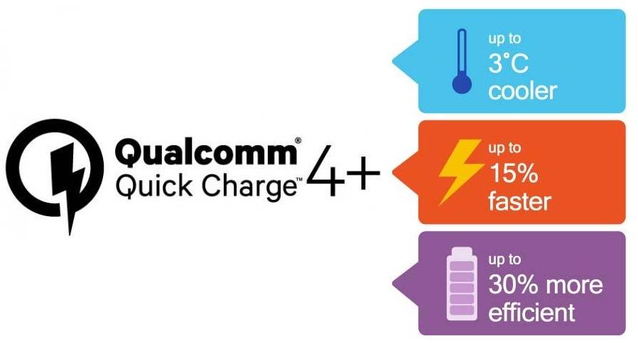 Список смартфонов споддержкой технологии быстрой зарядки Quick Charge 4/4+