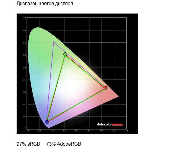 Обзор игрового монитора AOC G2790PX — быстрая матрица иумные технологии: