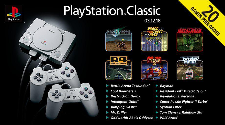 PlayStation Classic получит минимум эти 20 игр настарте