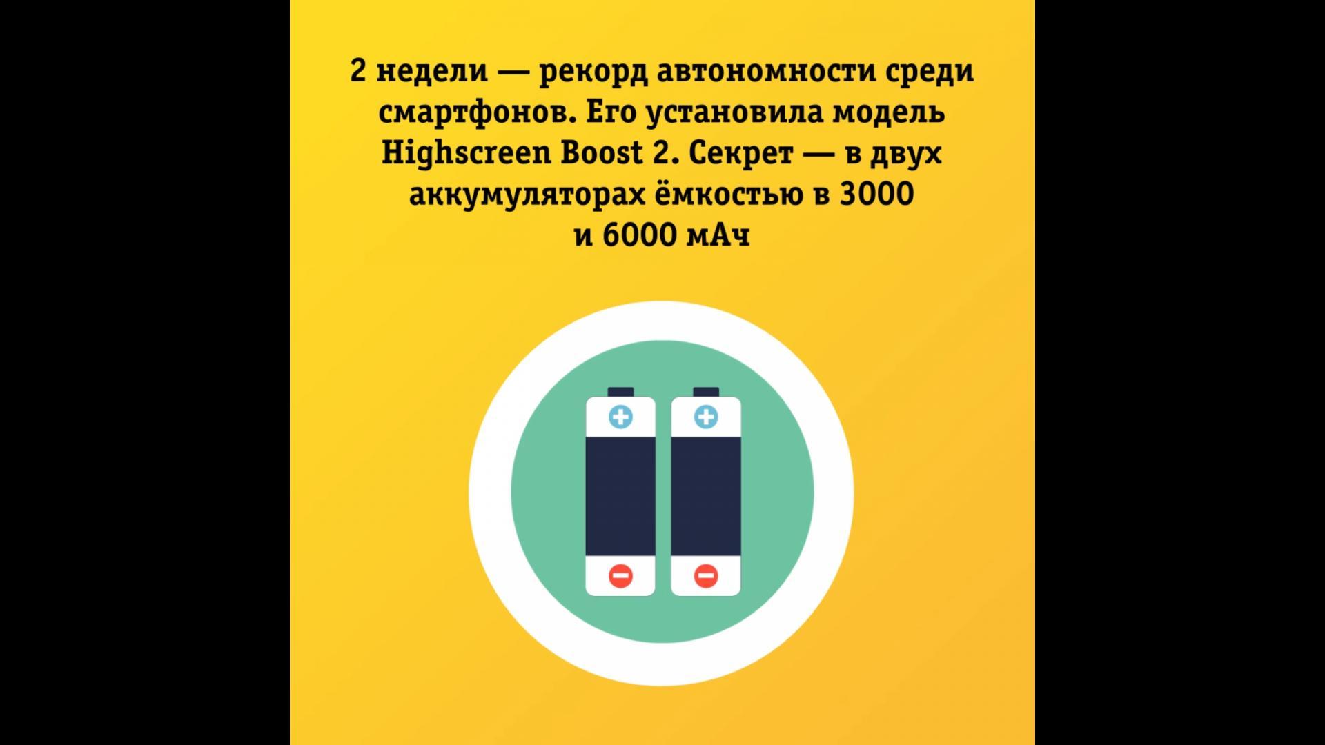 5 рекордов смартфонов ителеком-индустрии