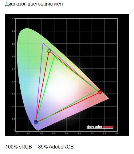 Классика сэлементами модерна: обзор монитора Philips 328E диагональю 31,5 дюйма