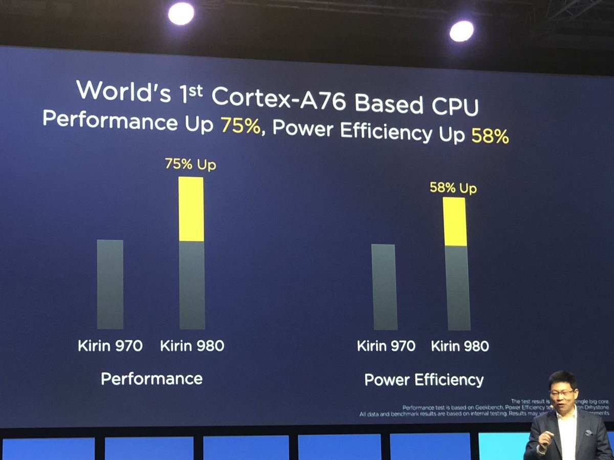 Qualcomm Snapdragon 845 или Huawei Kirin 980?