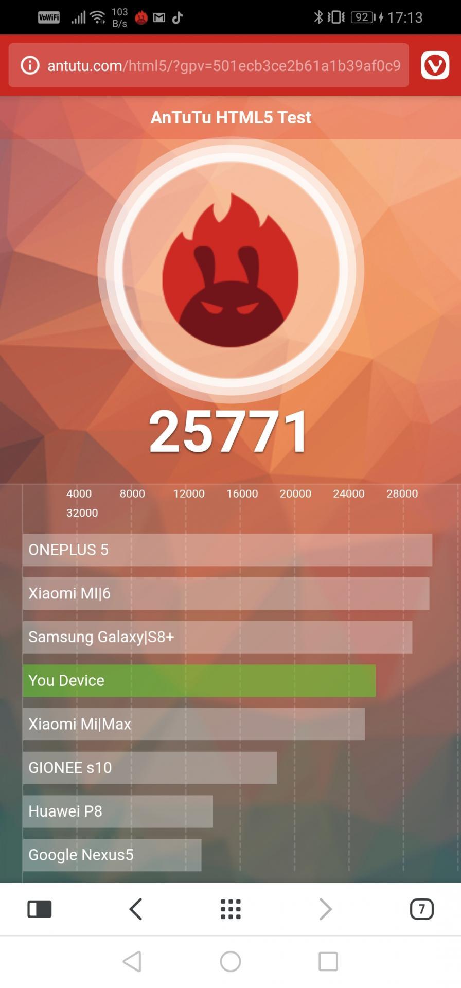 Обзор смартфона Honor 20s